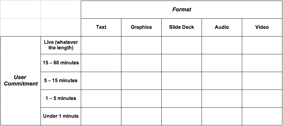 Content Morphing Worksheet